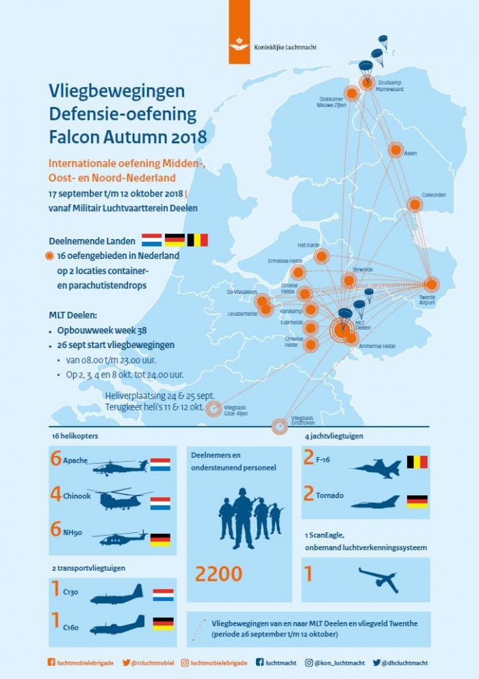 Grote oefening defensie (eerste week van oktober Terwolde)